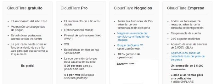 cloudflare planes
